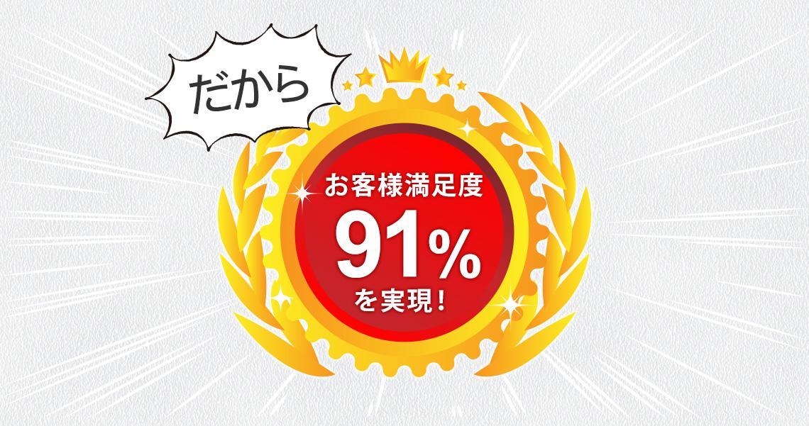 だからお客様満足度91%を実現!