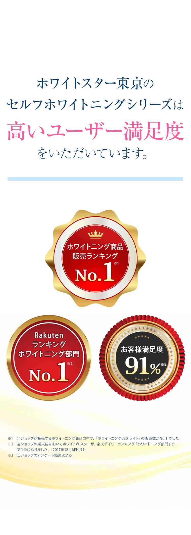 ホワイトスター東京のセルフホワイトニングシリーズは高いユーザー満足度をいただいています。